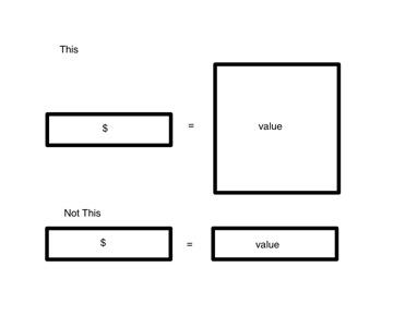 KED Value